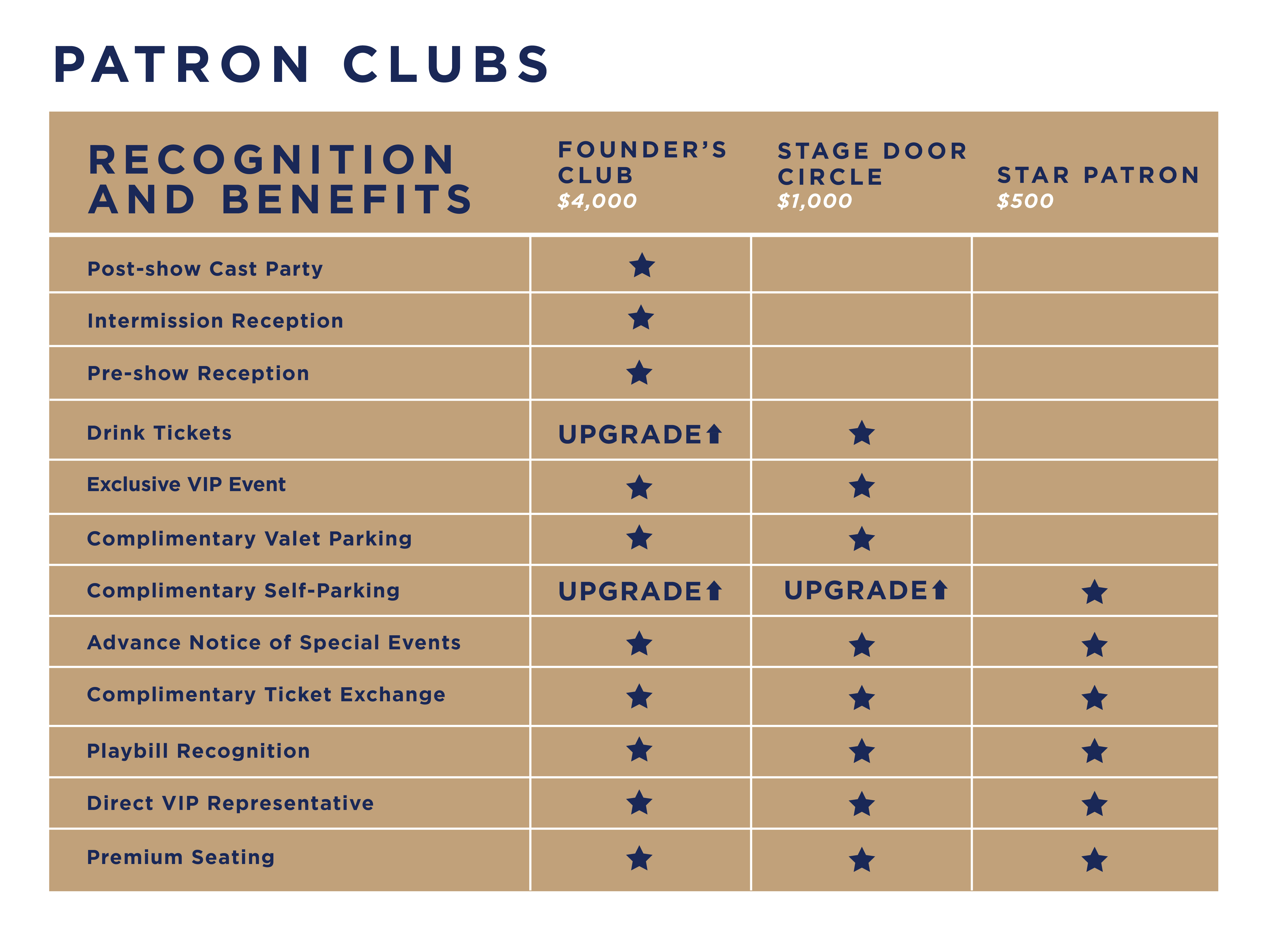 Donor Benefits Chart FINAL separate-02